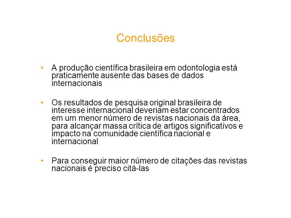 Conclusões A produção científica brasileira em odontologia está praticamente ausente das bases de dados internacionais.