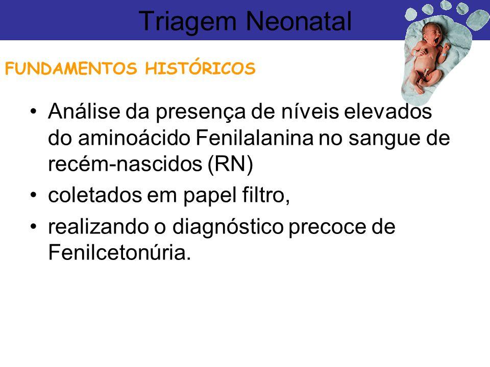 Triagem Neonatal FUNDAMENTOS HISTÓRICOS. Análise da presença de níveis elevados do aminoácido Fenilalanina no sangue de recém-nascidos (RN)