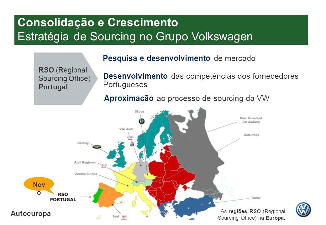 Consolidação e Crescimento Estratégia de Sourcing no Grupo Volkswagen