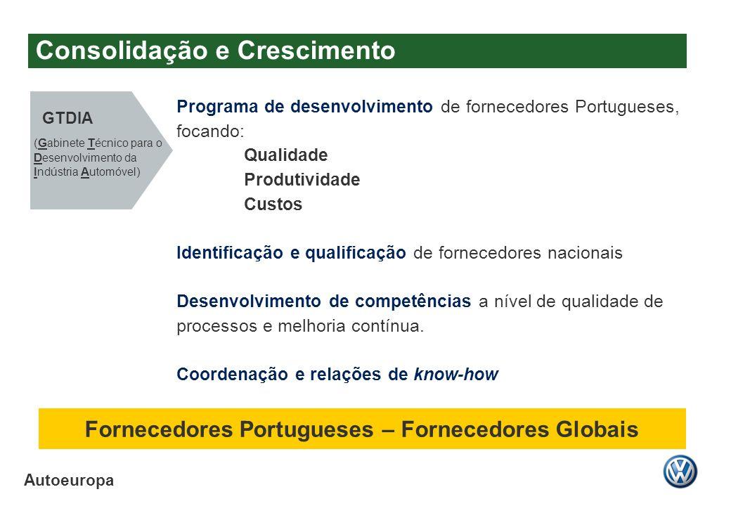 Fornecedores Portugueses – Fornecedores Globais