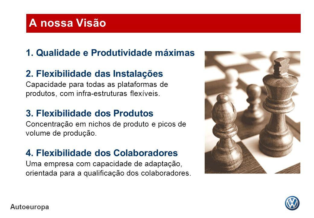 A nossa Visão 1. Qualidade e Produtividade máximas