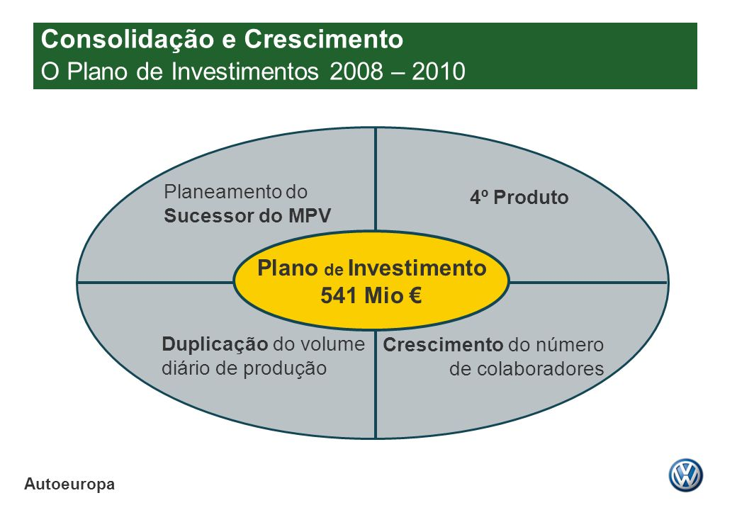Consolidação e Crescimento O Plano de Investimentos 2008 – 2010