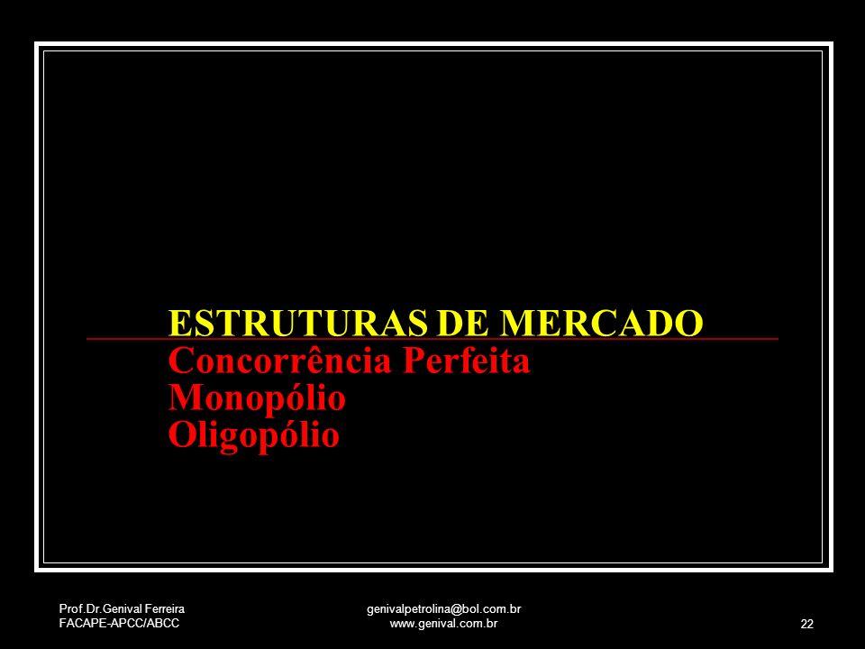 ESTRUTURAS DE MERCADO Concorrência Perfeita Monopólio Oligopólio