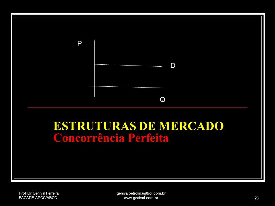 ESTRUTURAS DE MERCADO Concorrência Perfeita