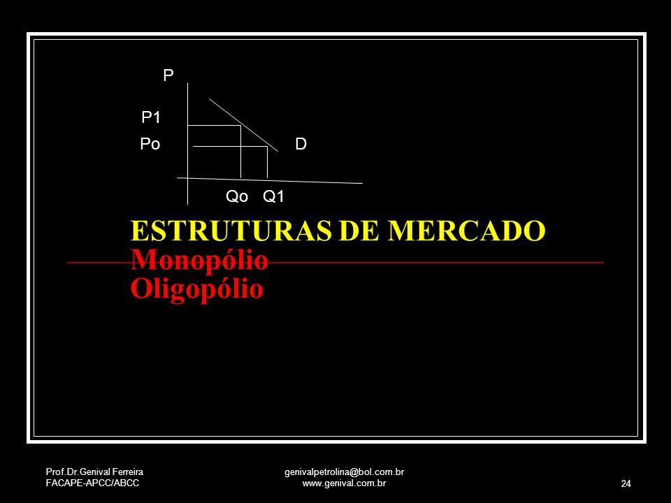 ESTRUTURAS DE MERCADO Monopólio Oligopólio