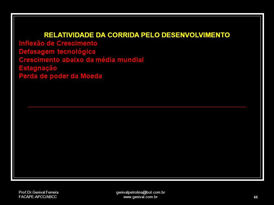 RELATIVIDADE DA CORRIDA PELO DESENVOLVIMENTO