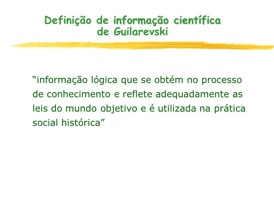 Definição de informação científica de Guilarevski