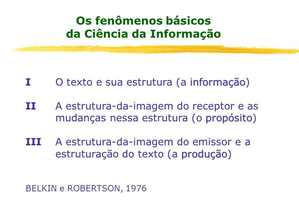 da Ciência da Informação
