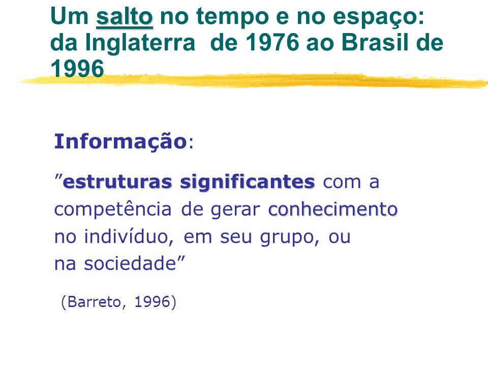 Um salto no tempo e no espaço: da Inglaterra de 1976 ao Brasil de 1996