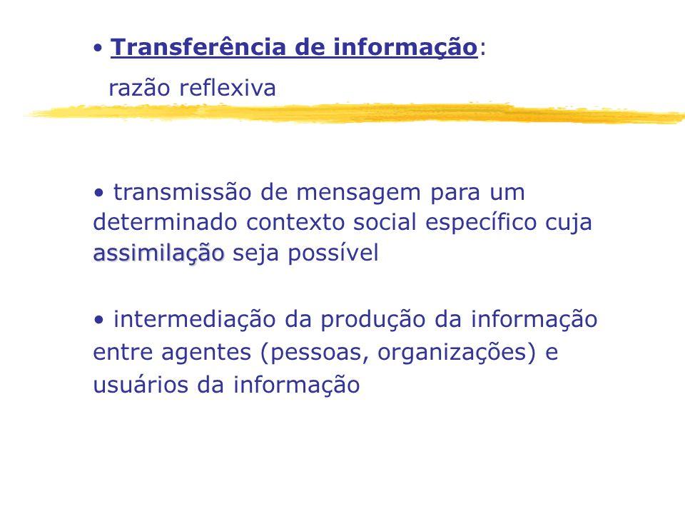 Transferência de informação: