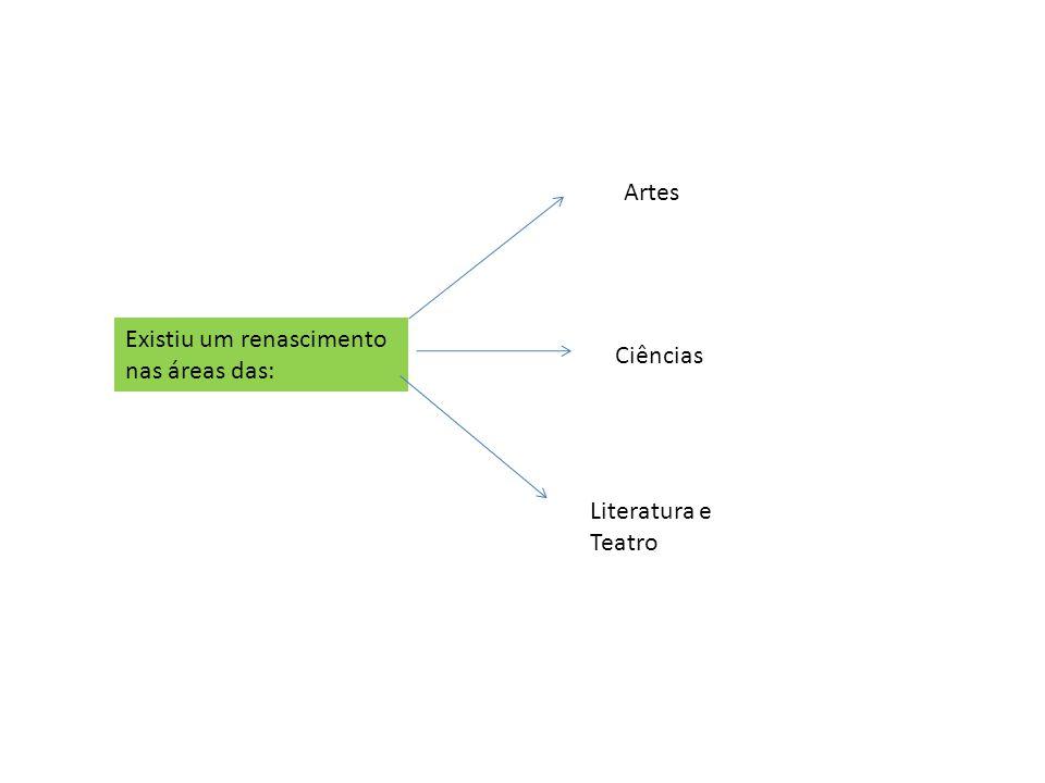 Artes Existiu um renascimento nas áreas das: Ciências Literatura e Teatro