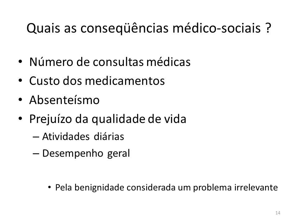 Quais as conseqüências médico-sociais