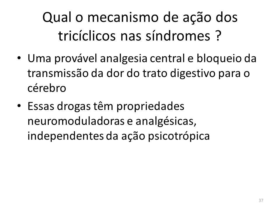Qual o mecanismo de ação dos tricíclicos nas síndromes