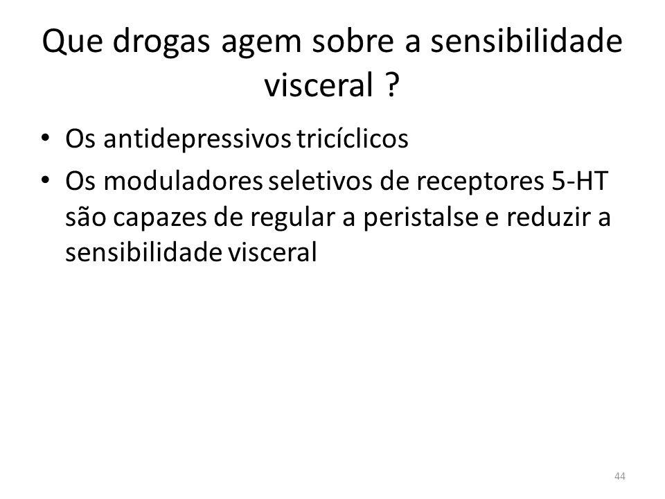 Que drogas agem sobre a sensibilidade visceral