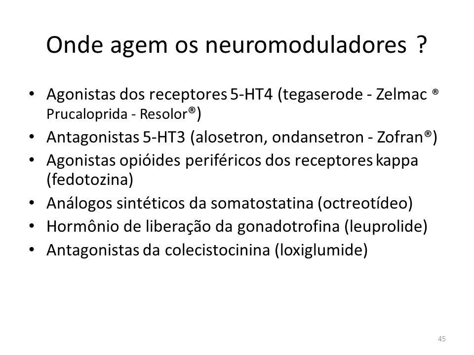 Onde agem os neuromoduladores