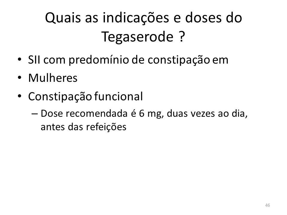 Quais as indicações e doses do Tegaserode