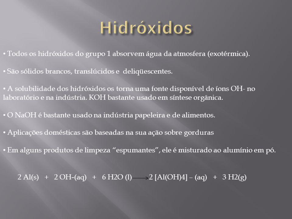 Hidróxidos Todos os hidróxidos do grupo 1 absorvem água da atmosfera (exotérmica). São sólidos brancos, translúcidos e deliqüescentes.