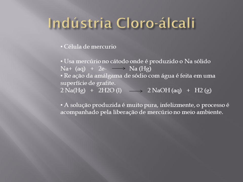 Indústria Cloro-álcali