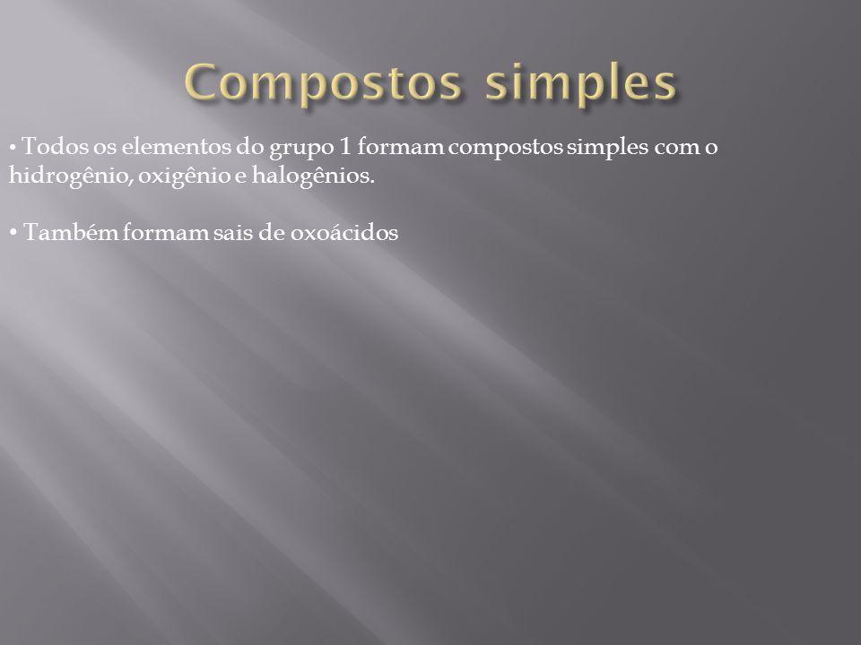 Compostos simples Também formam sais de oxoácidos