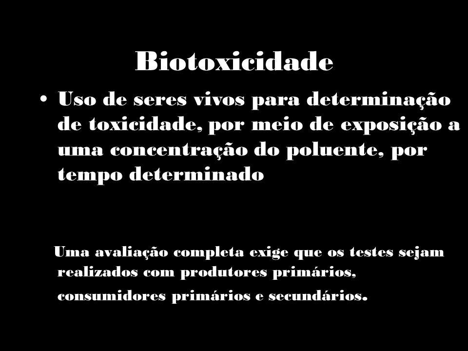 Biotoxicidade Uso de seres vivos para determinação de toxicidade, por meio de exposição a uma concentração do poluente, por tempo determinado.