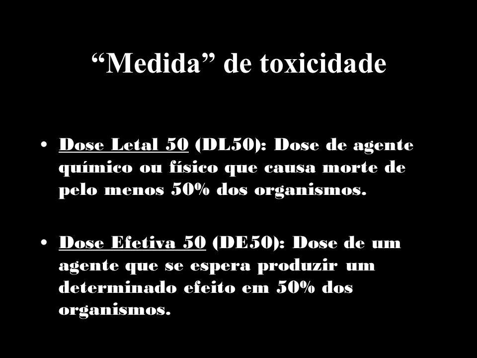 Medida de toxicidade