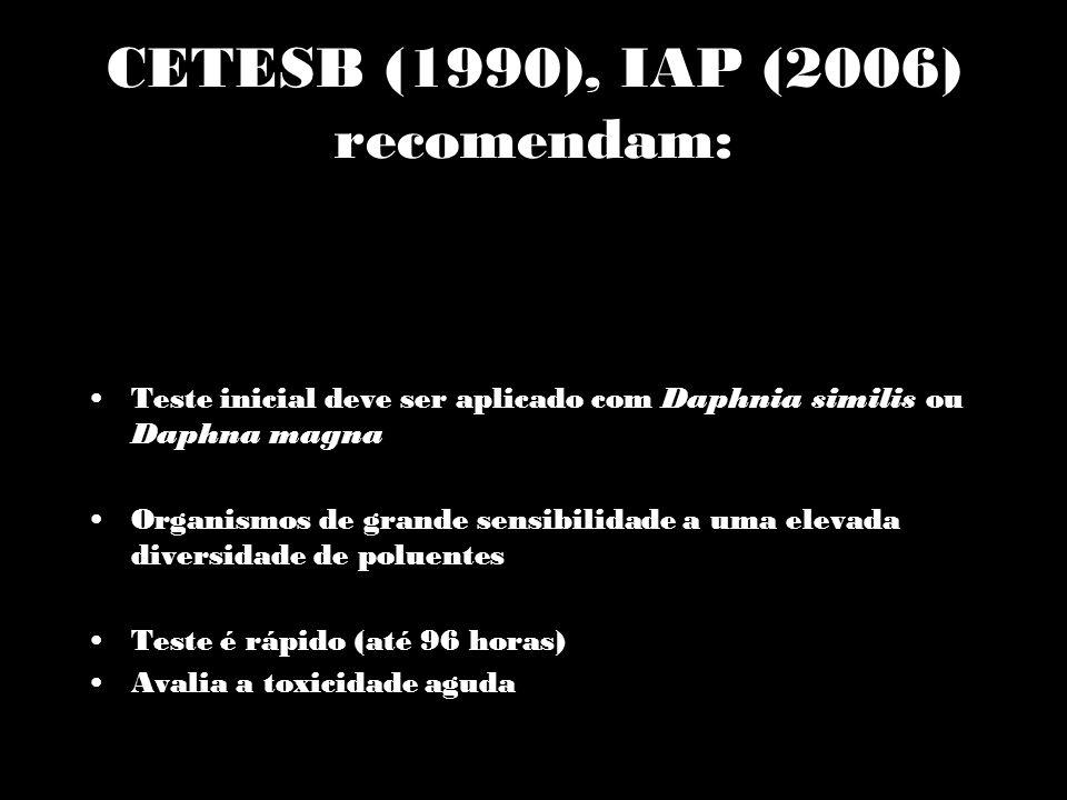 CETESB (1990), IAP (2006) recomendam: