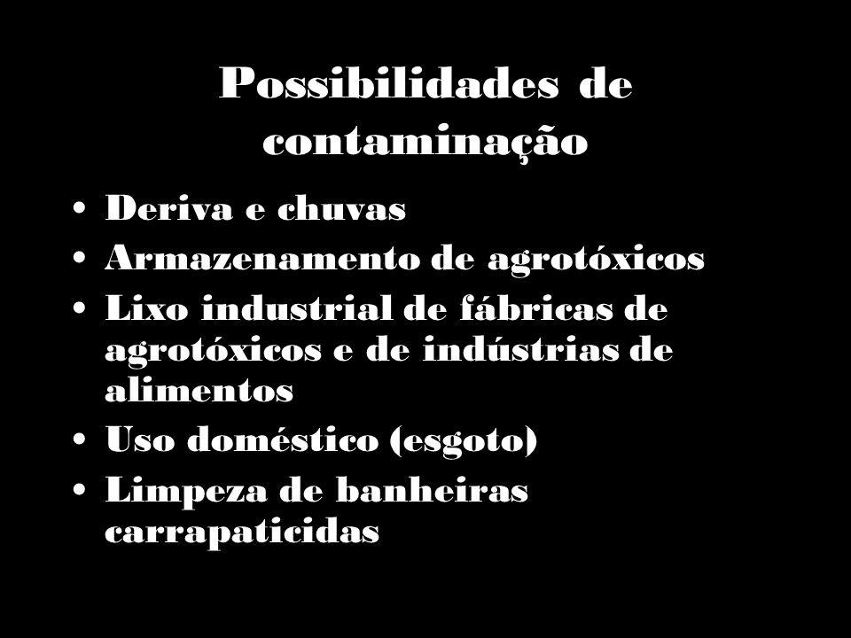 Possibilidades de contaminação