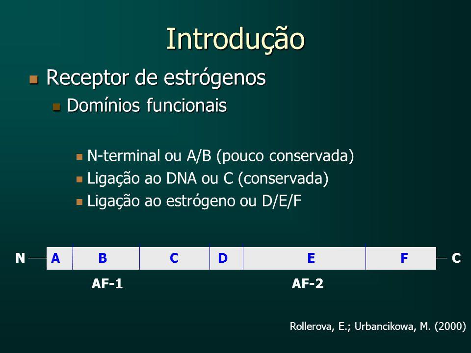 Introdução Receptor de estrógenos Domínios funcionais