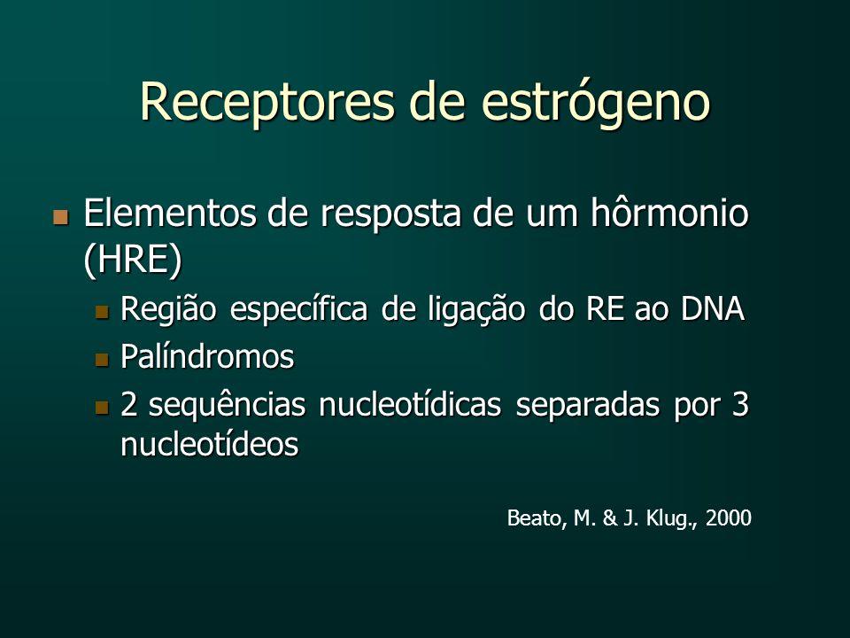 Receptores de estrógeno