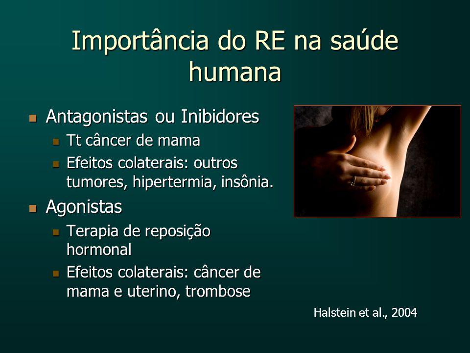 Importância do RE na saúde humana