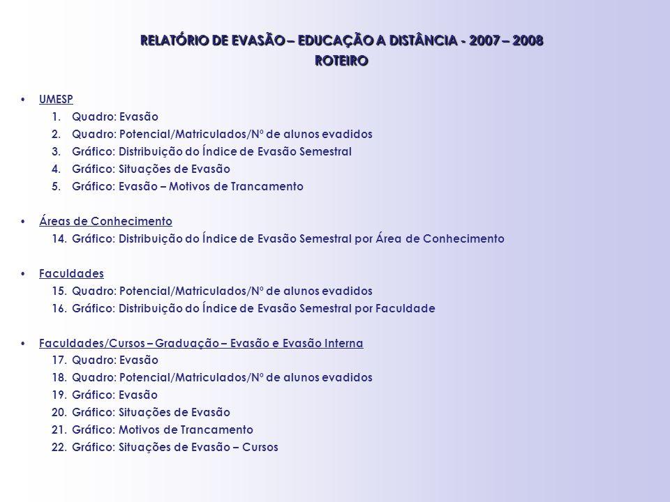 RELATÓRIO DE EVASÃO – EDUCAÇÃO A DISTÂNCIA - 2007 – 2008