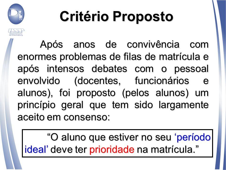 Critério Proposto