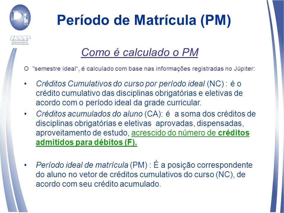 Período de Matrícula (PM)