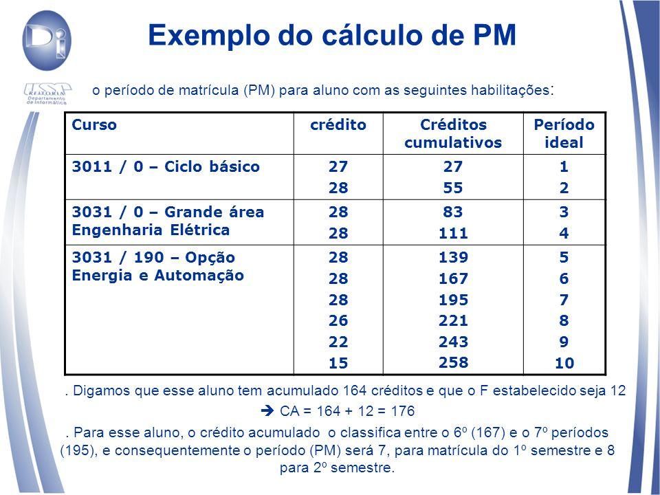 Exemplo do cálculo de PM