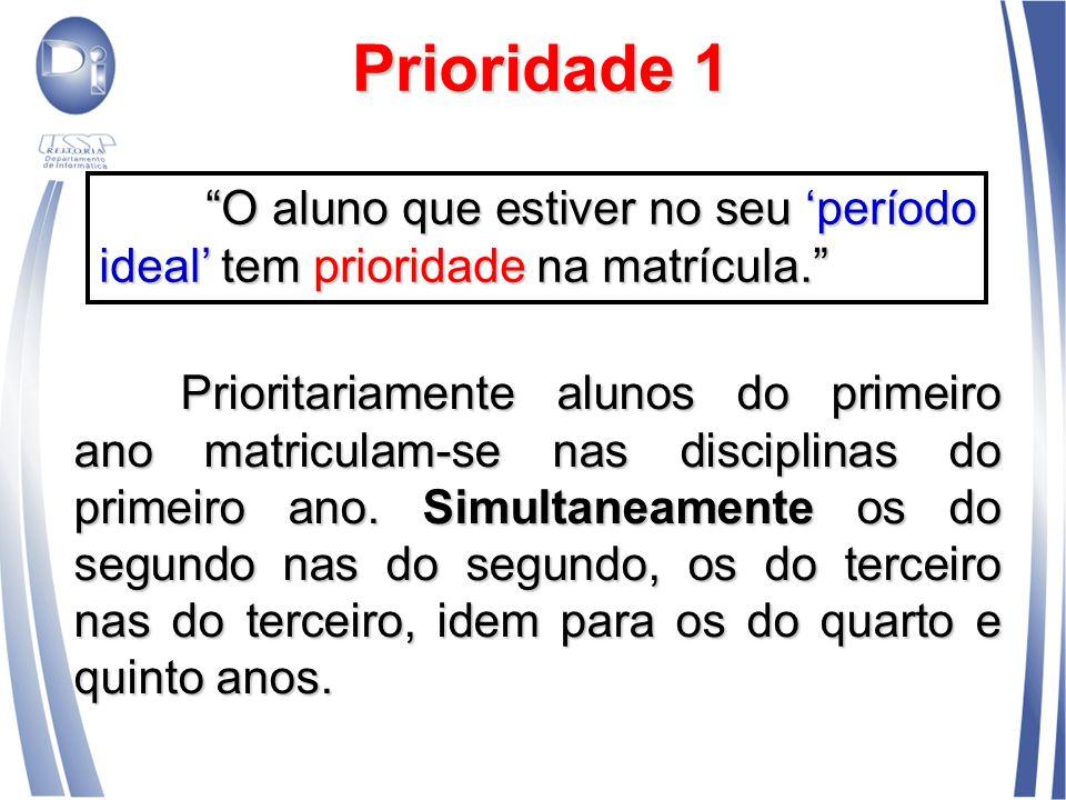 Prioridade 1 O aluno que estiver no seu 'período ideal' tem prioridade na matrícula.