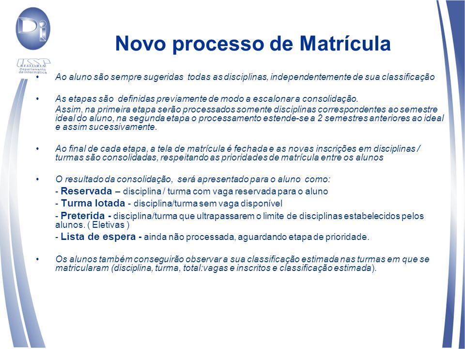 Novo processo de Matrícula