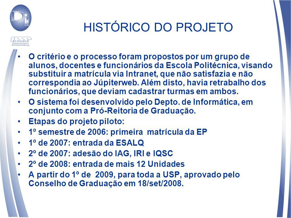 HISTÓRICO DO PROJETO