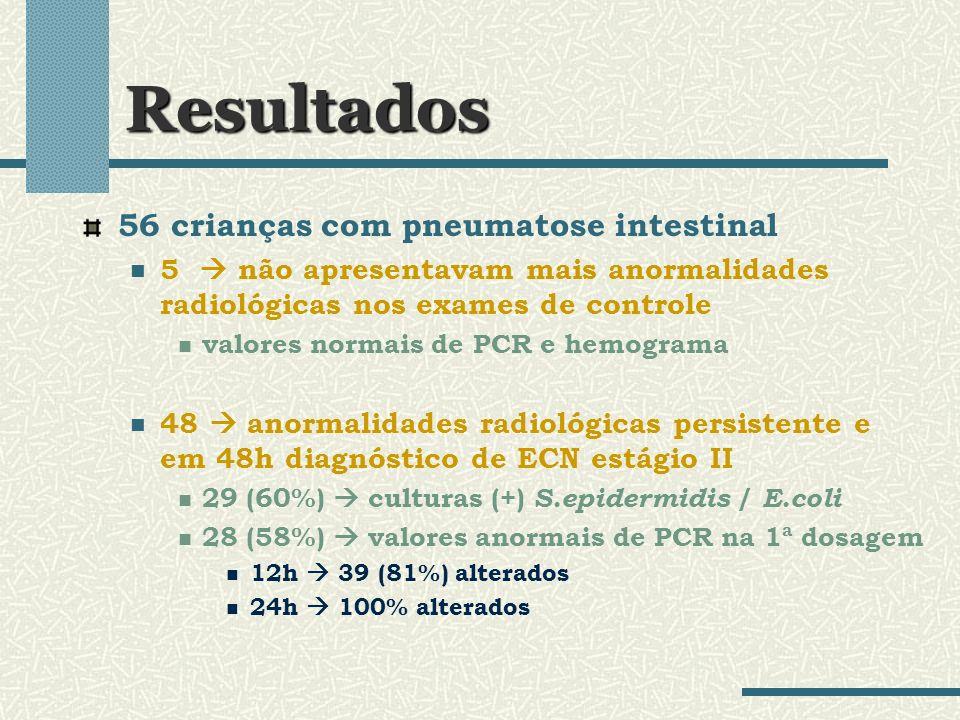 Resultados 56 crianças com pneumatose intestinal