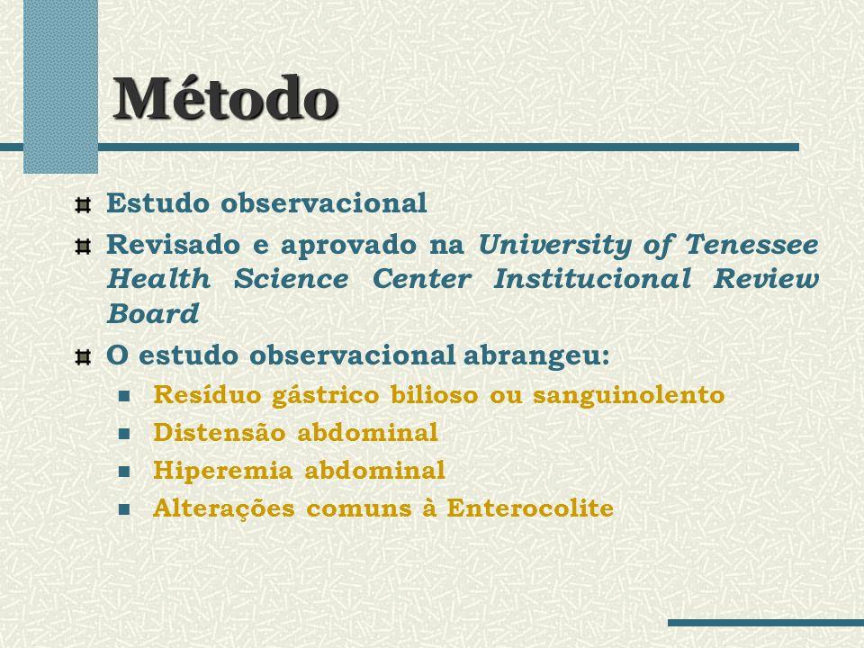 Método Estudo observacional