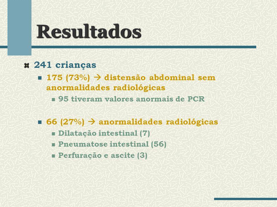 Resultados 241 crianças. 175 (73%)  distensão abdominal sem anormalidades radiológicas. 95 tiveram valores anormais de PCR.