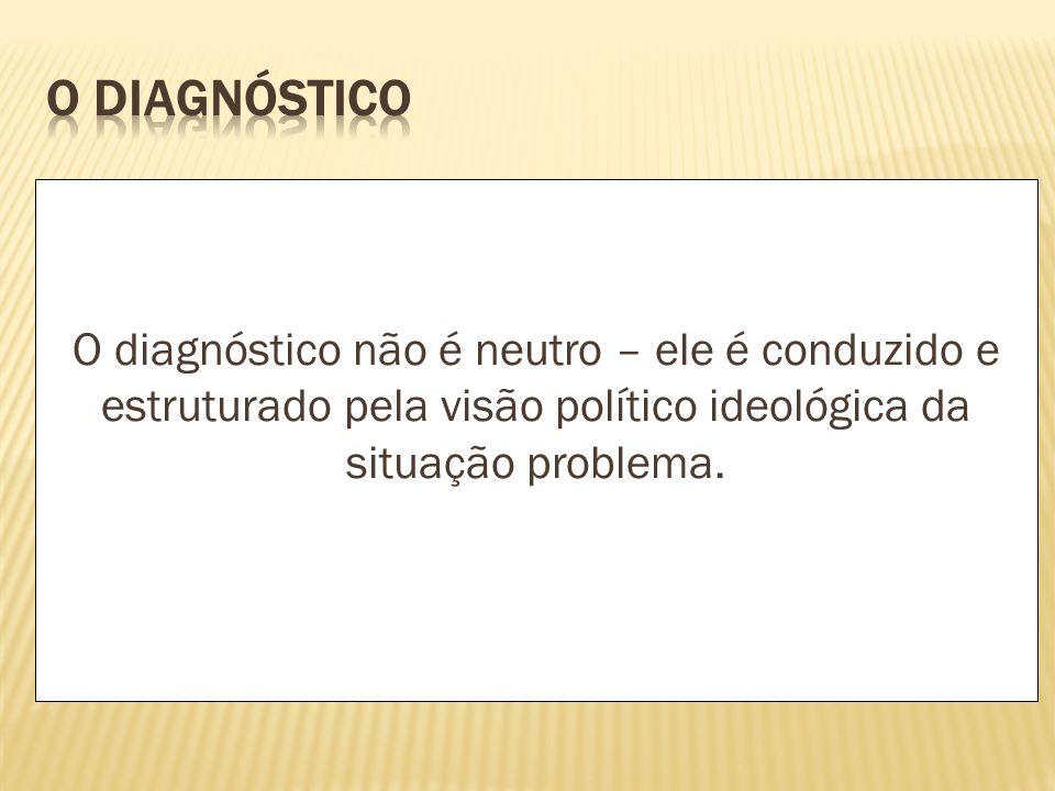 O Diagnóstico O diagnóstico não é neutro – ele é conduzido e estruturado pela visão político ideológica da situação problema.