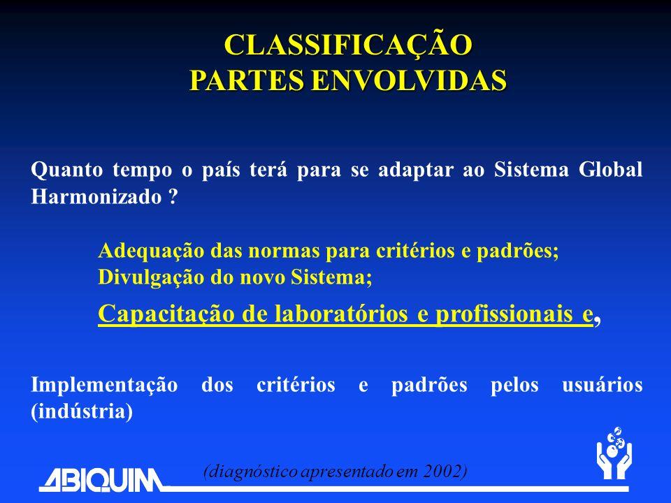 (diagnóstico apresentado em 2002)