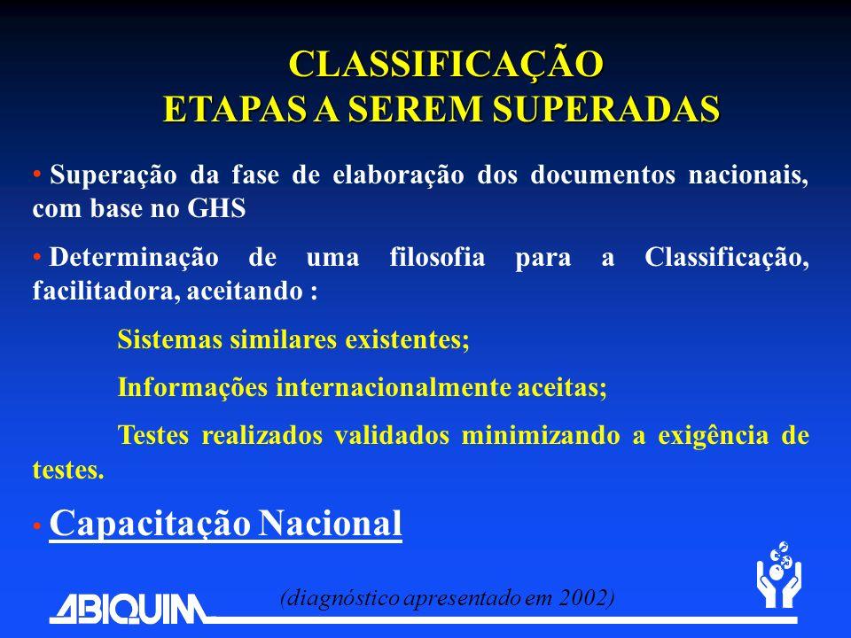 ETAPAS A SEREM SUPERADAS