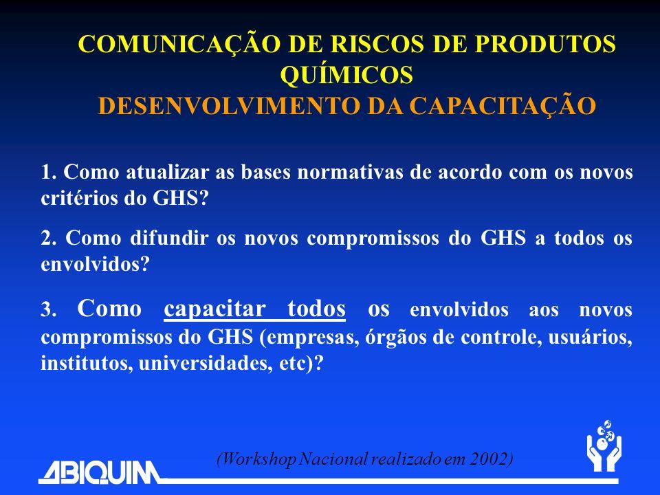 COMUNICAÇÃO DE RISCOS DE PRODUTOS QUÍMICOS