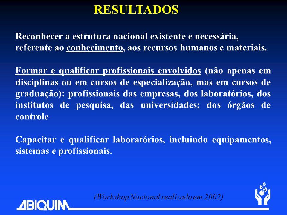 (Workshop Nacional realizado em 2002)