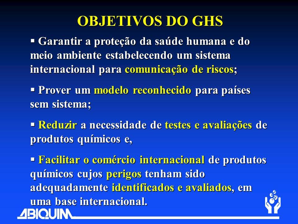 OBJETIVOS DO GHS Garantir a proteção da saúde humana e do meio ambiente estabelecendo um sistema internacional para comunicação de riscos;