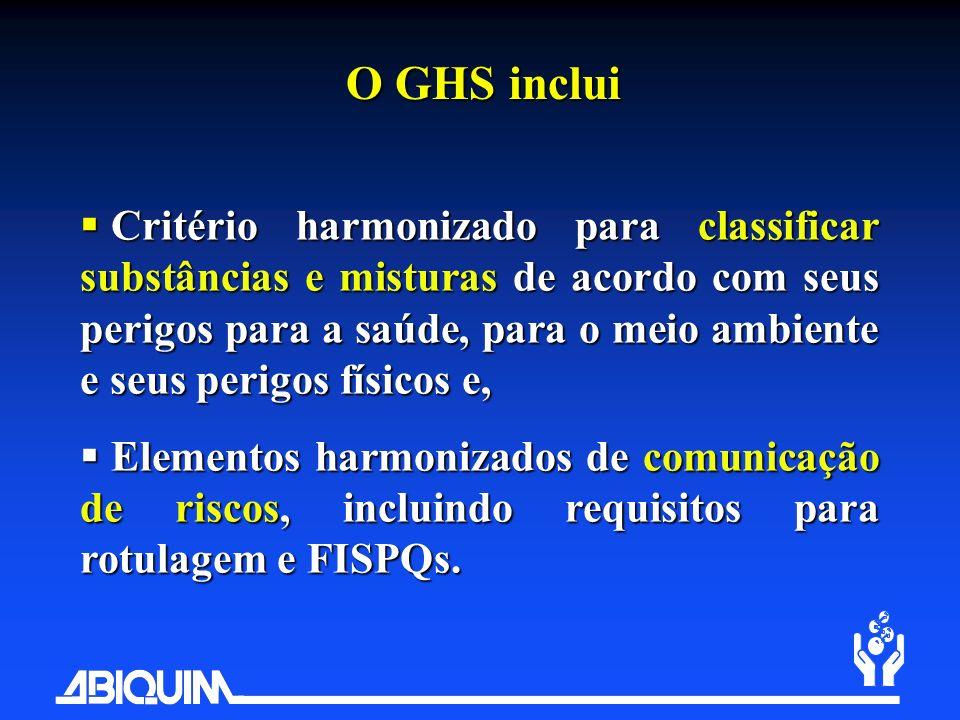O GHS inclui