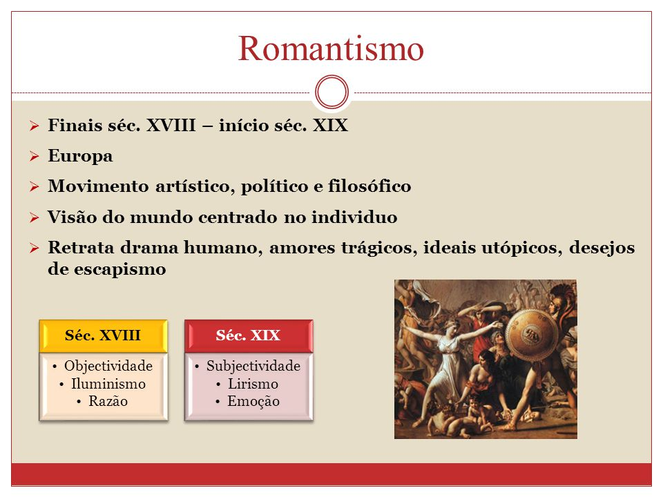 Romantismo Finais séc. XVIII – início séc. XIX Europa