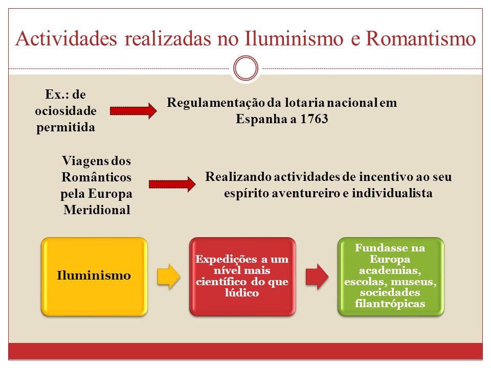Actividades realizadas no Iluminismo e Romantismo