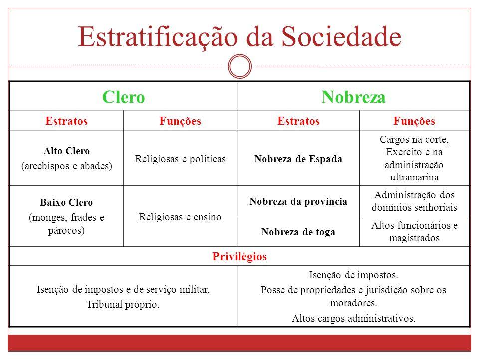 Estratificação da Sociedade